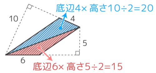 分割した三角形の面積を合計して全体の面積を求める